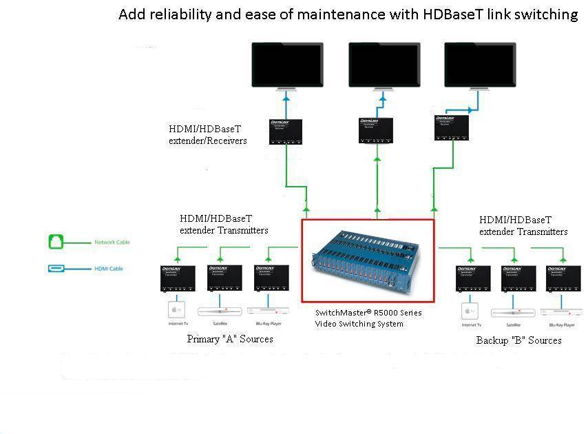 hdbase-t diagram 1